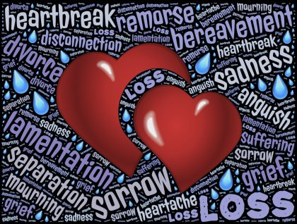 wordcloud sorrow loss grief